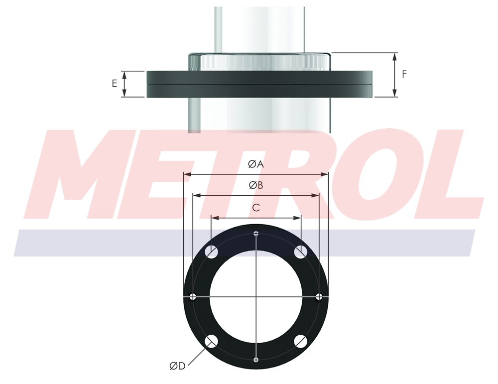 Front Flanges