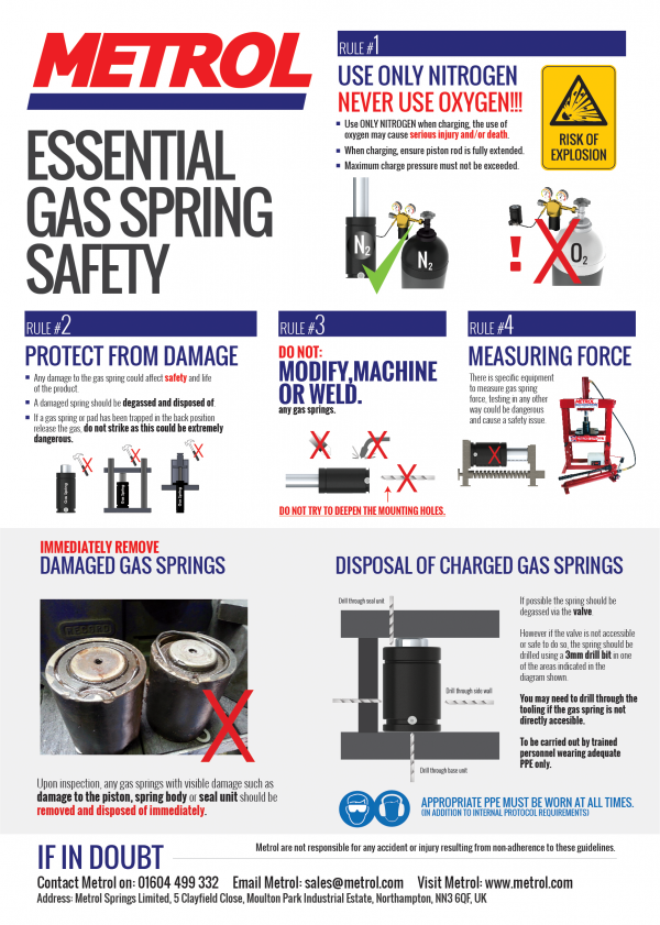 Essential Gas Spring Safety