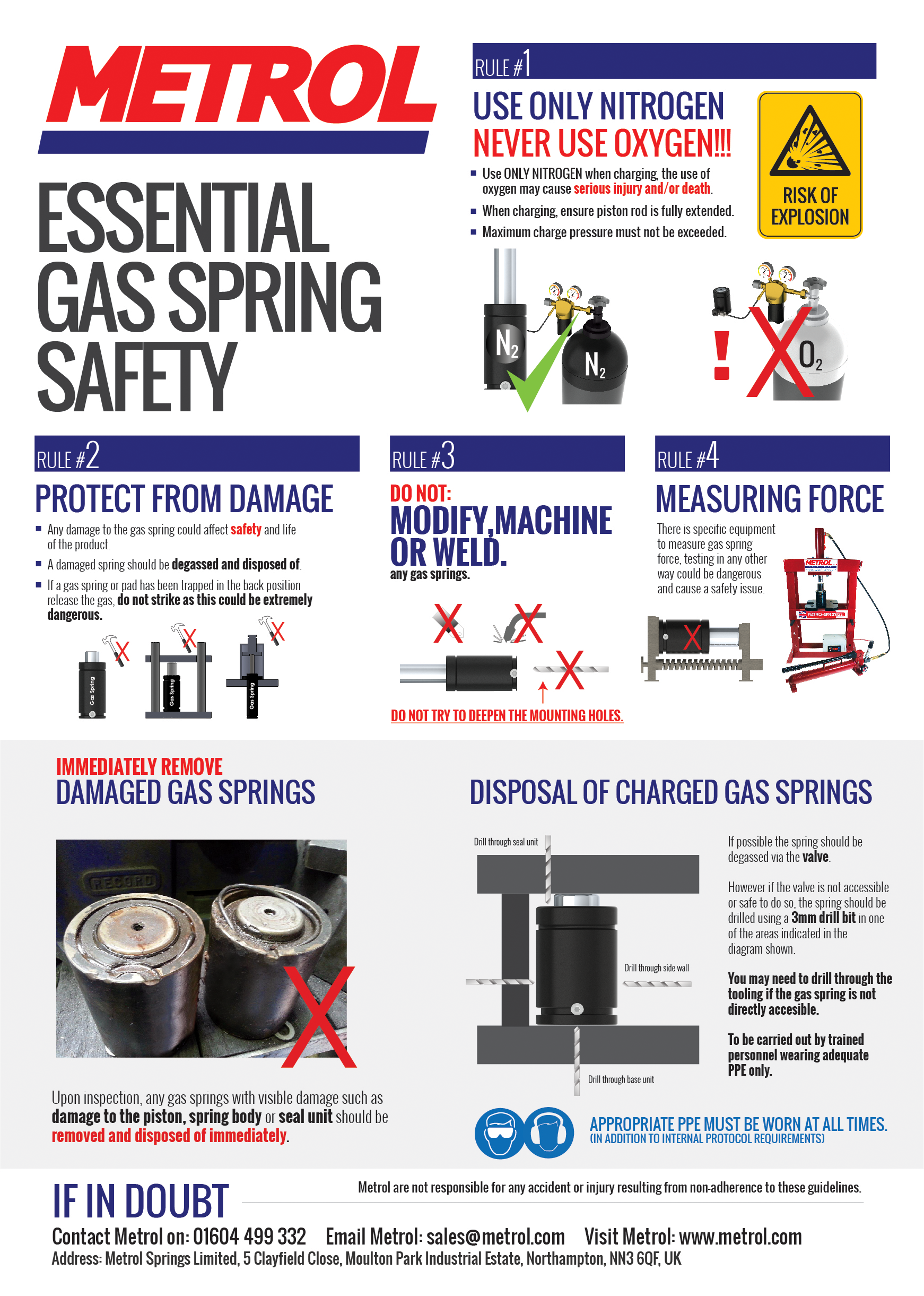 Gs Springs Safety Poster
